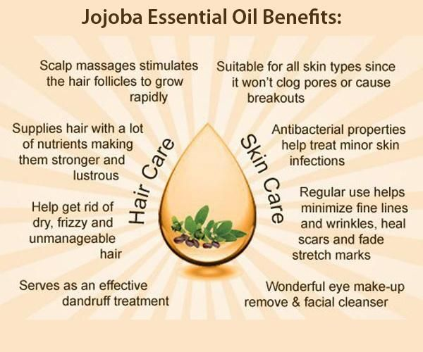 """Jojoba Oil: A Blessing of Nature for Getting Gorgeous Skin!"""
