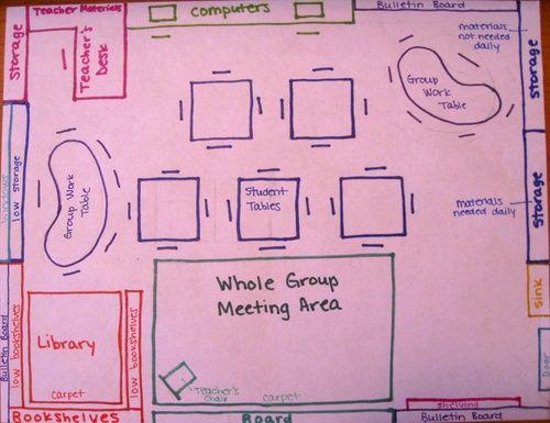 Creative Curriculum Preschool Classroom Floorplans