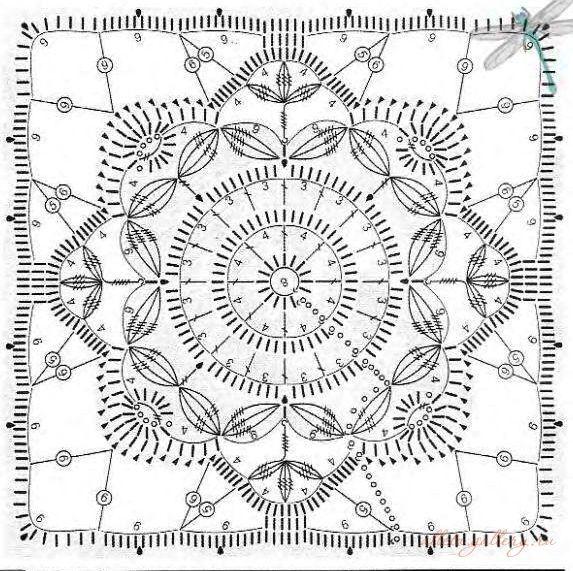 172 b u00e4sta bilderna om crochet squares p u00e5 pinterest