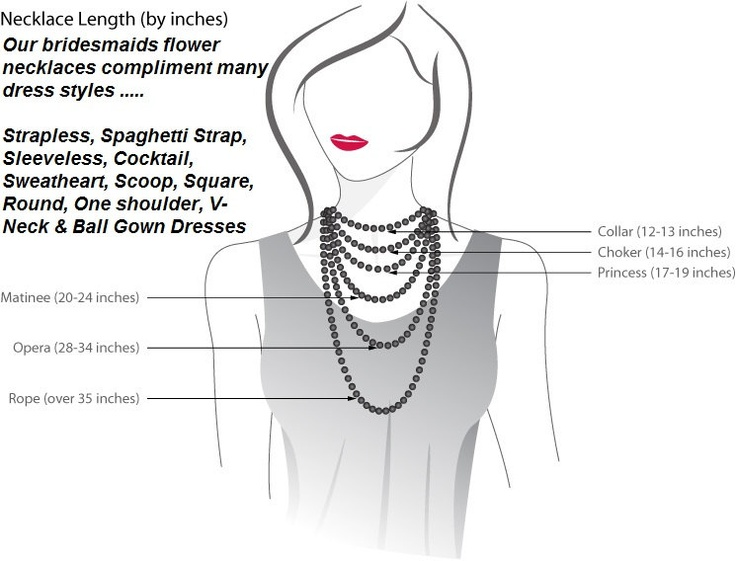 Necklace length chart Necklace length chart, Necklace