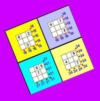 Objetivos: – Trabajar los conceptos de MCD (Máximo Común Divisor) y MCM (Mínimo Común Múltiplo) de dos o tres números. – Realizar algunas operaciones con números enteros. Nivel: 1º-2º …