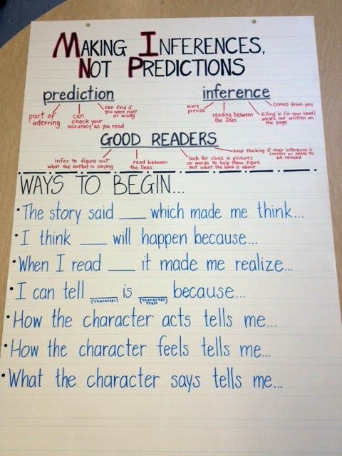 Differences between Inference and Prediction. Excellent to use when introducing inferences. Students can tell what they know about predictions, and then learn about how inferencing is different.
