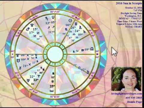 Pisces October Astrology 2016 Pisces-Aries reverse order below    …