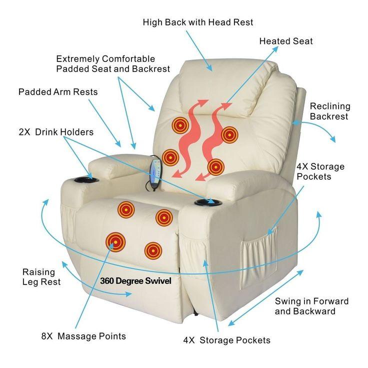 Electric Power Recliner Chair Heated Massage Sofa Lounge w/ Remote Control #ElectricPowerReclinerHeatedMassage