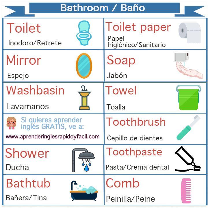 partes del baño en ingles | Idioma | Ingles basico pronunciacion ...