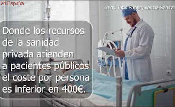 #BastaDeTramarYMentir la campaña de Think Tank de Supervivencia Sanitaria