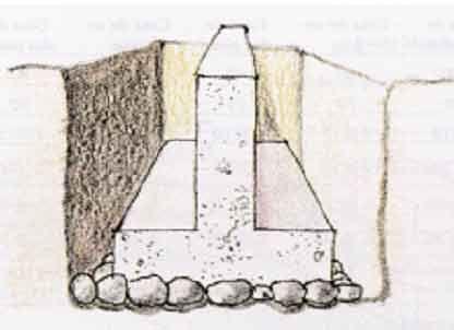 Estos cimientos constituyen un apoyo continuo bajo los muros a la vez que forman una retícula rígida en la base de la casa que le da solid...