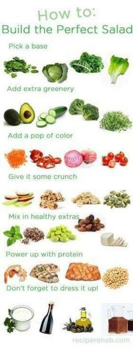 How to build the perfect salad! Great guideline to follow.