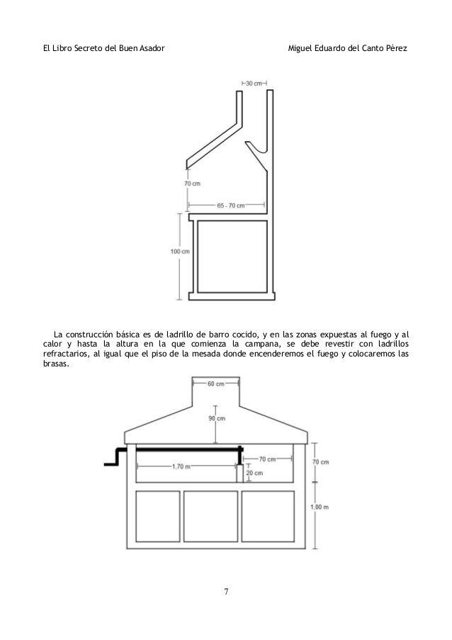 Resultado de imagen de medidas de una campana de barbacoa - Estructuras de chimeneas ...