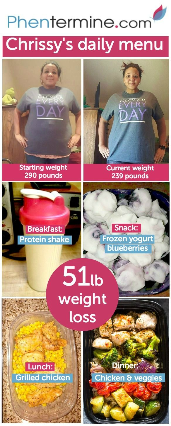 Weight loss meals delivered ireland image 10