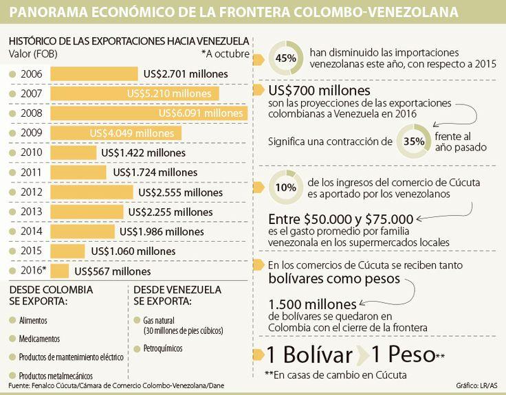 Cucuteños no saben qué hacer con 1.500 millones de bolívares represados