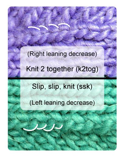 Knitting Decreases Slant Left : Best images about knit decreasing on pinterest