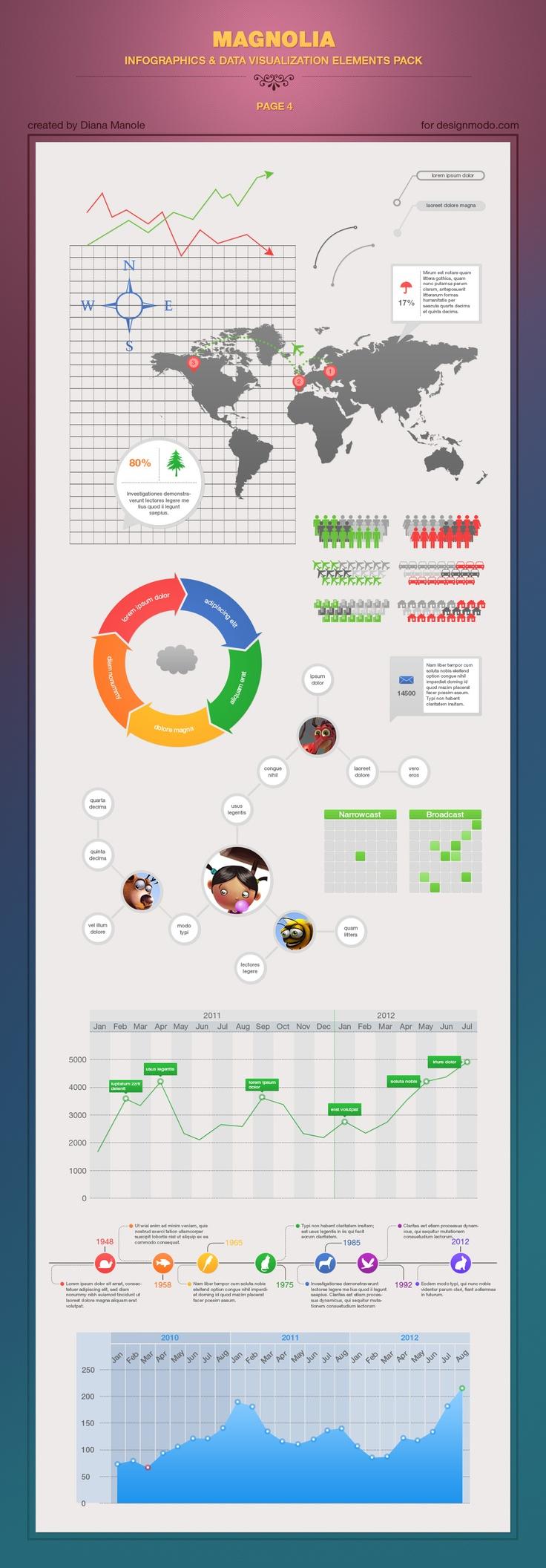 Magnolia – Infographics & Data Visualization Elements Pack