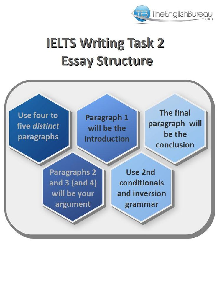 hat task essay Introduction to essay  task words •tell you what the topic is  at a pinch, it could double as a hat a saucepan is a useful utensil squiggles a a b a b b.