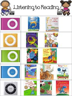 how one teacher uses ipods and qr codes for listening to reading station