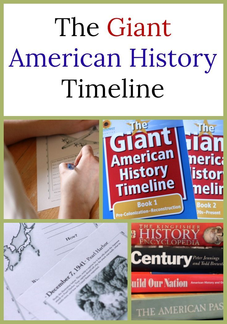 The Giant American History Timeline includes activity sheets which guides kids towards an understanding of how the event fit within the story of history. via @classichomesch