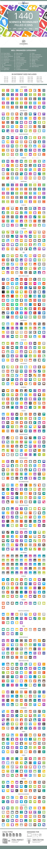 1440 Science & Technology Flat Round Corner Icons. Fully customisable set of icons. #icon #design #art #digitalArt #communication #CommunicationIcons …