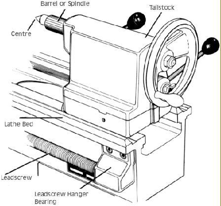 Lathe Parts Page 1
