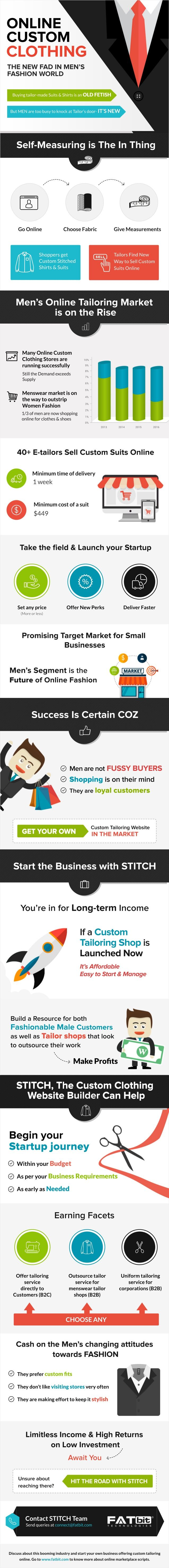 Start Custom Clothing Website Today as Men are Shopping More Online #Infographic