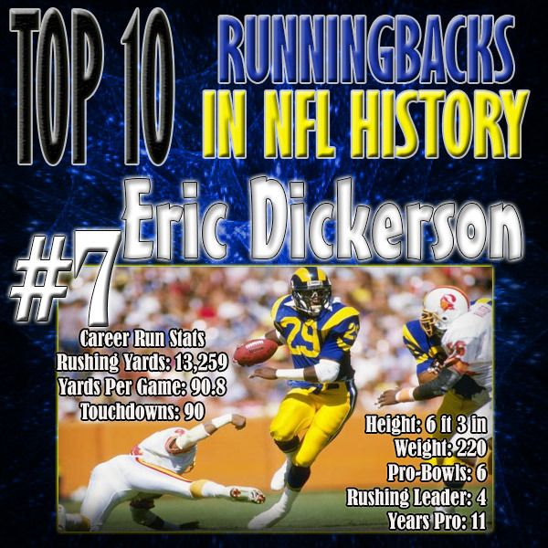 Dickerson was an absolute monster for posting well over 80+ yards per game for 8 season straight and only started slowing down his ninth season. Dickerson started fast and dominated his rookie season and still holds rookie records today. During his stay in the NFL, he was compared to O.J. a lot, but did surpass him in nearly every category. For video highlights and more, visit - http://prosportstop10.com/top-10-running-backs-in-nfl-history/