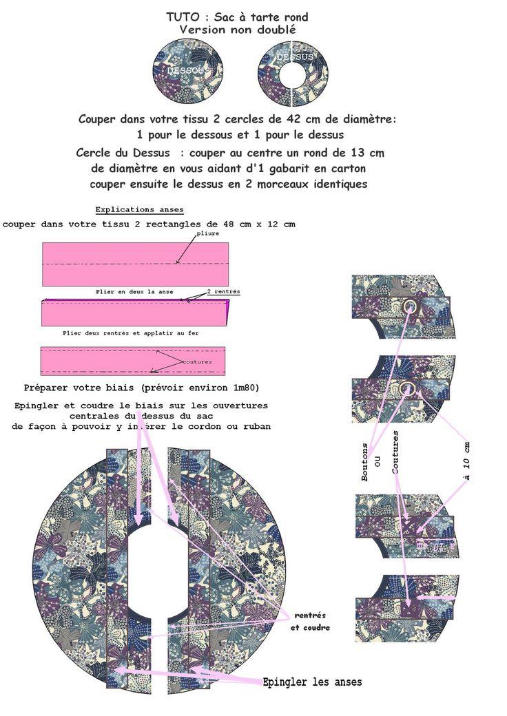 les 77 meilleures images propos de couture maison sur pinterest tutoriel sac tote toile et. Black Bedroom Furniture Sets. Home Design Ideas