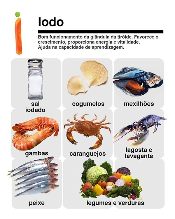 Suplementos Quantidade Consumidas Vitamnicos Vitaminas