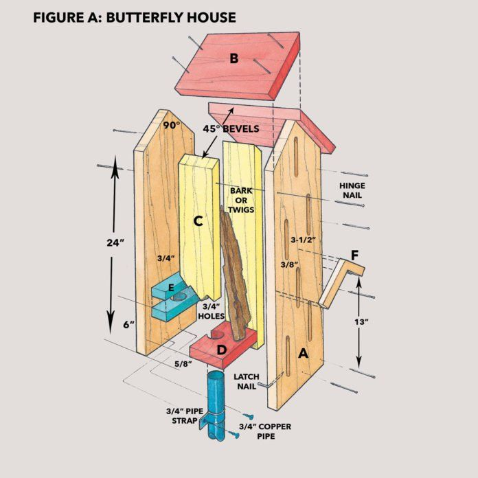 Diy Butterfly House Project From The Family Handyman