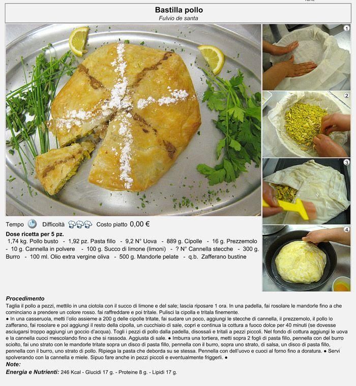 Cucina Etnica: MAROCCO BASTILLA DI POLLO