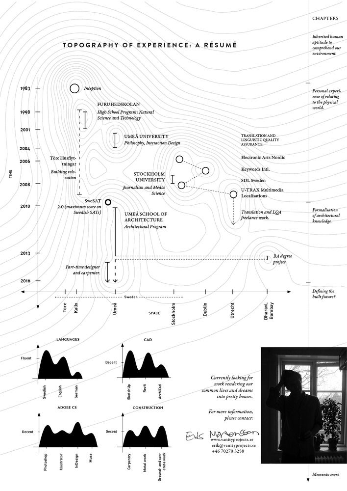 8 best CV + PORTFOLIO images on Pinterest Architecture - resume portfolio examples