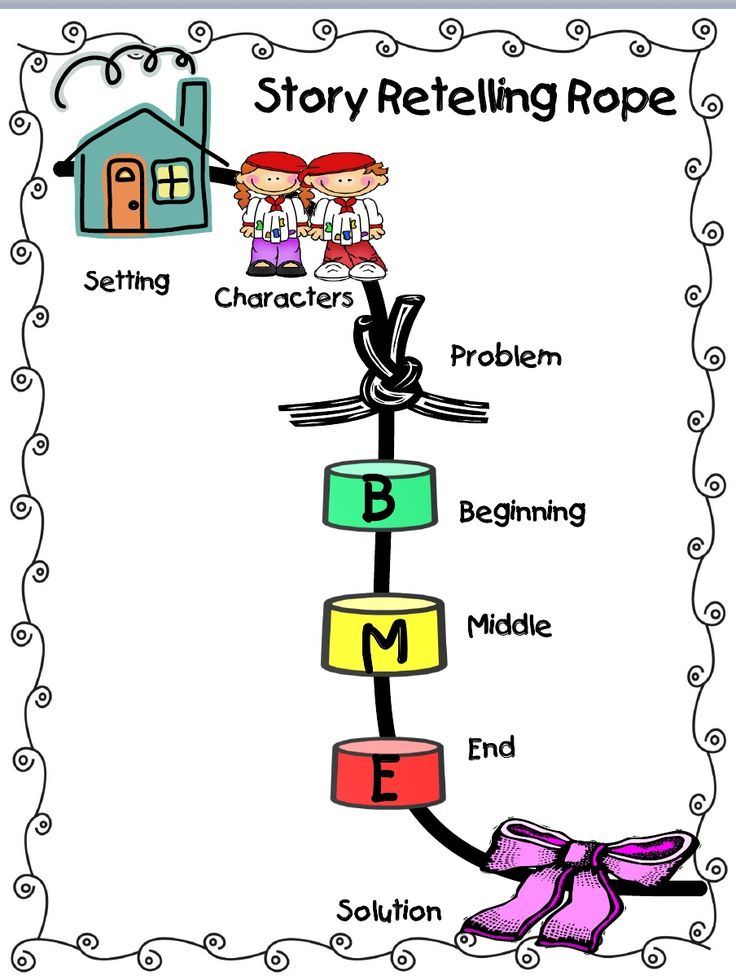 I like this one too, but I think you have to sign up for this website...Retelling Rope, Student Page and Poem With Student Rope Pics