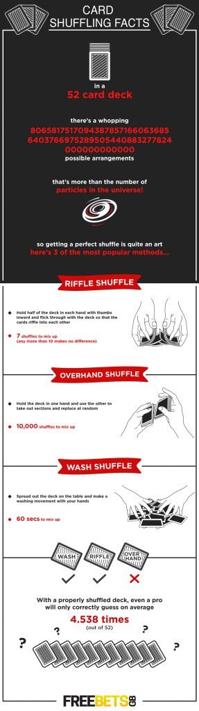 Best Facts about Card Shuffling