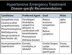 Evaluation and Management of Hypertensive Emergencies ...