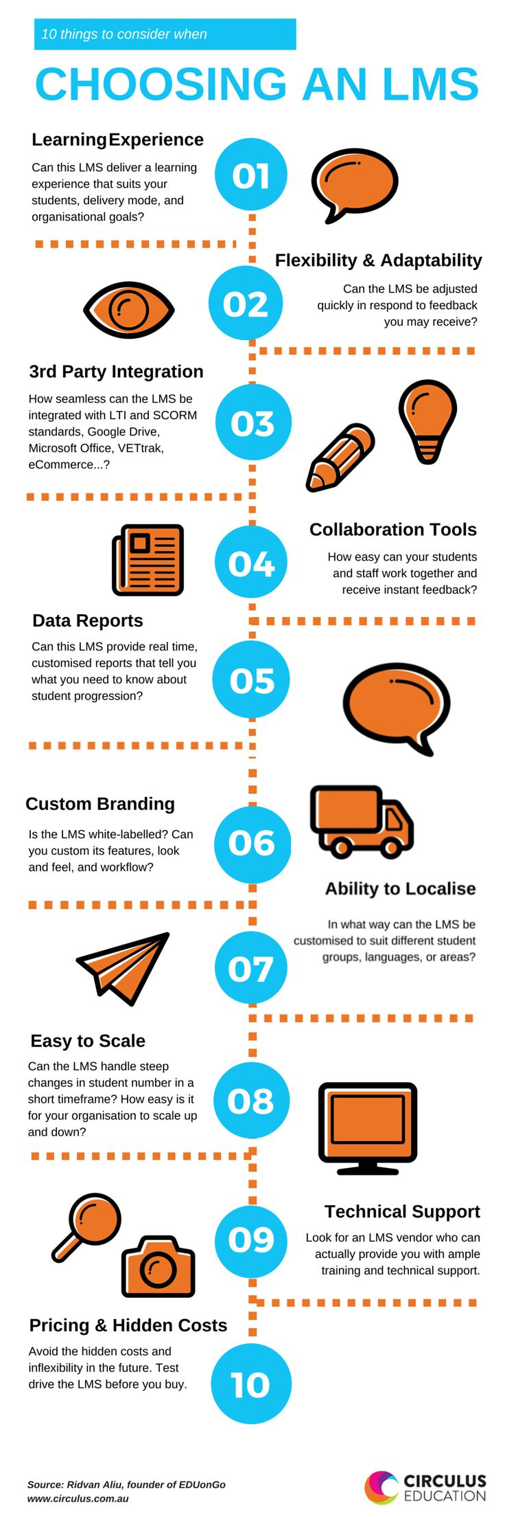 10 Things To Consider When Selecting Your LMS Infographic - http://elearninginfographics.com/top-10-things-consider-selecting-lms-infographic/