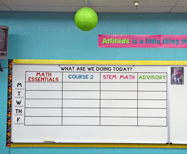 classroom whiteboard ideas. daily objectives schedule, vinyl on whiteboard. controlling my chaos: classroom tour 2013 whiteboard ideas