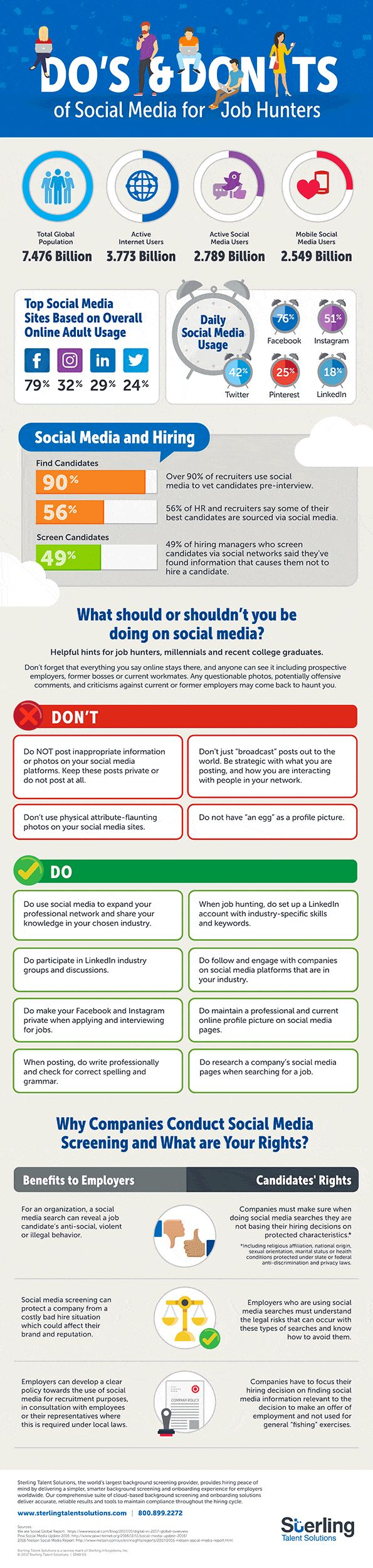 Dos and Don'ts of Social Media for Job Hunters - #infographic