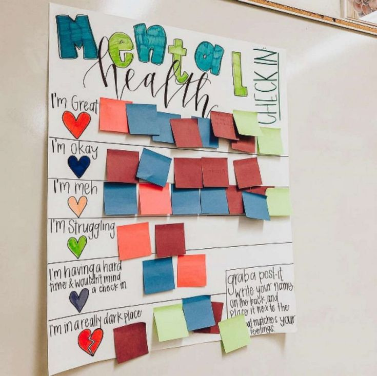 Erin Castillo, an english teacher at John F. Kennedy High School in Freemont, Calif., created a mental health check-in chart for her students. Now, teachers all over the world are making their own charts for their classrooms. Middle School Classroom, English Classroom, Science Classroom, Future Classroom, High School Teachers, Decorating High School Classroom, Grade 3 Classroom Ideas, Creative Classroom Ideas, Highschool Classroom Decor