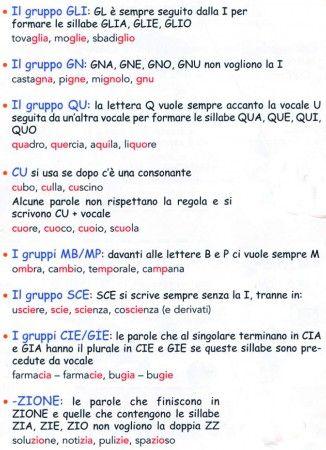 compendio di regole grammaticali 1