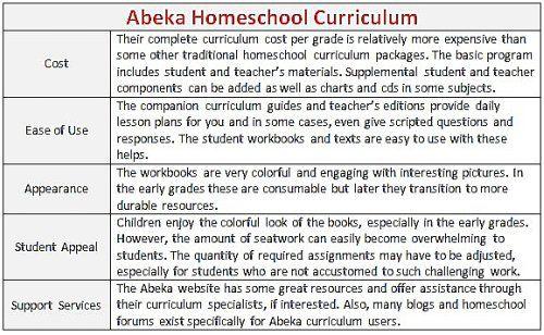 WEE Learn Curriculum - kaplanco.com