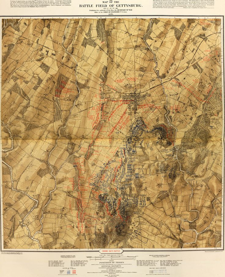 Map of the Battle Field of Gettysburg