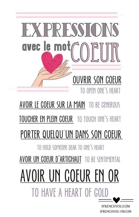 Favori 128 best French Phrases & Quotes images on Pinterest | French  KZ25