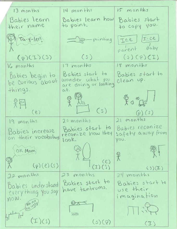 Images for child development worksheets for high school www ...