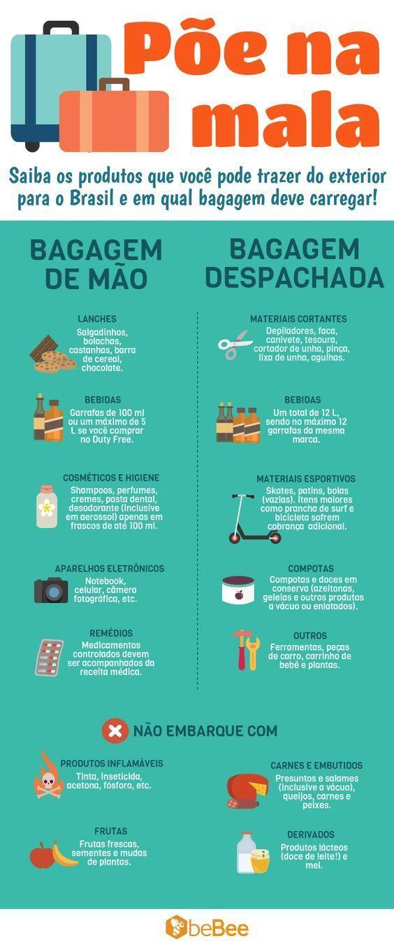 Infográfico: o que colocar na bagagem? - Assuntos Criativos