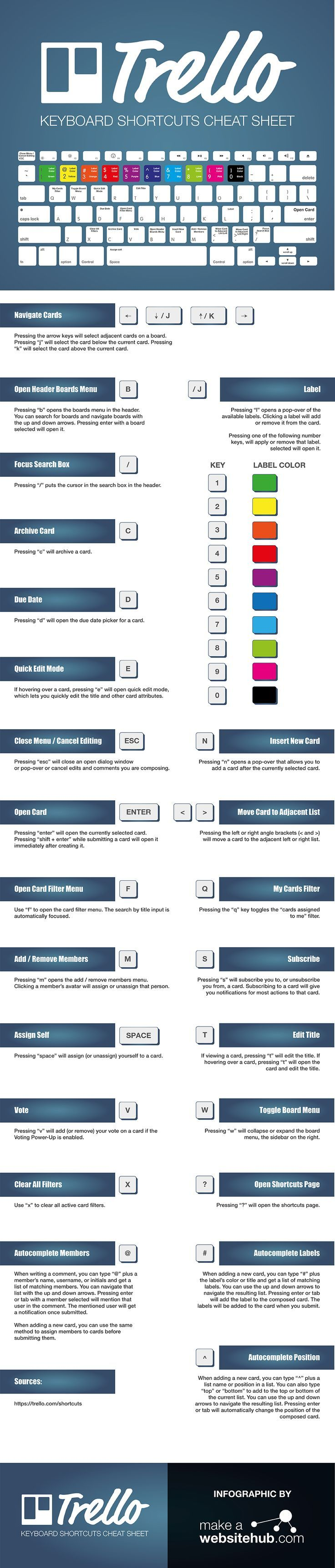 """management cheat sheet But how do you work smarter this is where time management plays a significant role by inheriting and learning the skills and tips discussed in this article on how to do time management, you can do things the """"smart way"""" so you achieve more."""