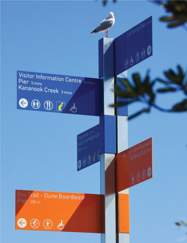 Directional street sign style (could be just colours, product names and arrows pointing in the correct directions)