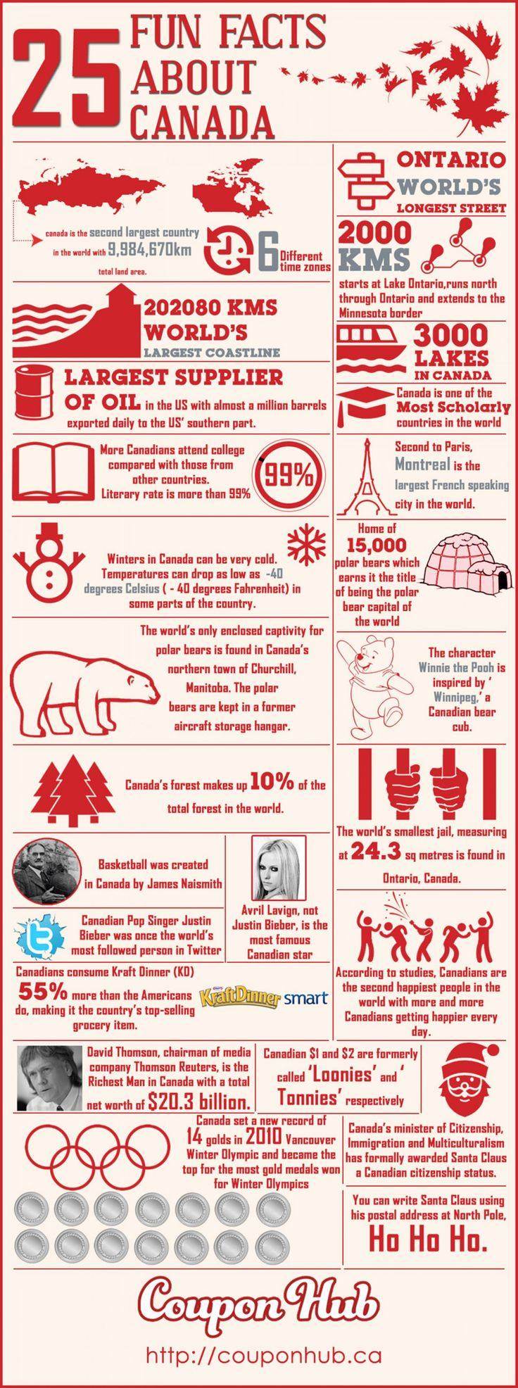 25 Fun Facts about Canada Infographic