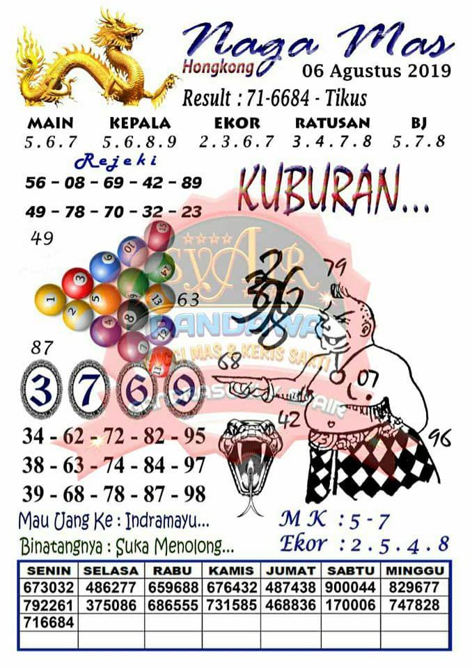 Paito Uk Lottery : paito, lottery, Master