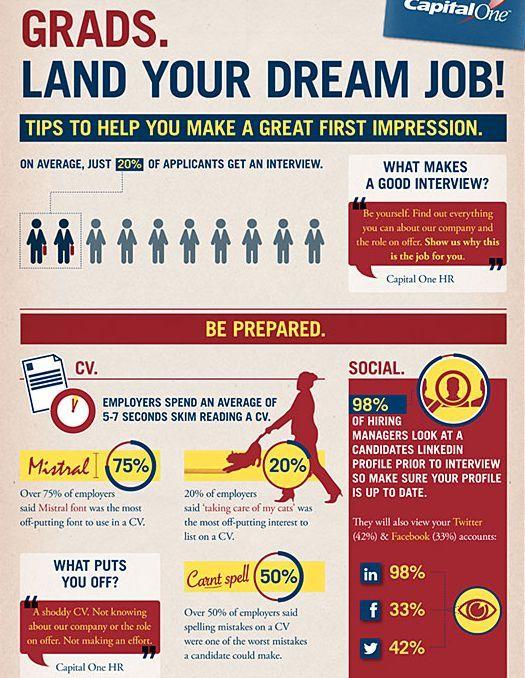 Best 25+ Graduate recruitment ideas on Pinterest Recruitment - agr officer sample resume