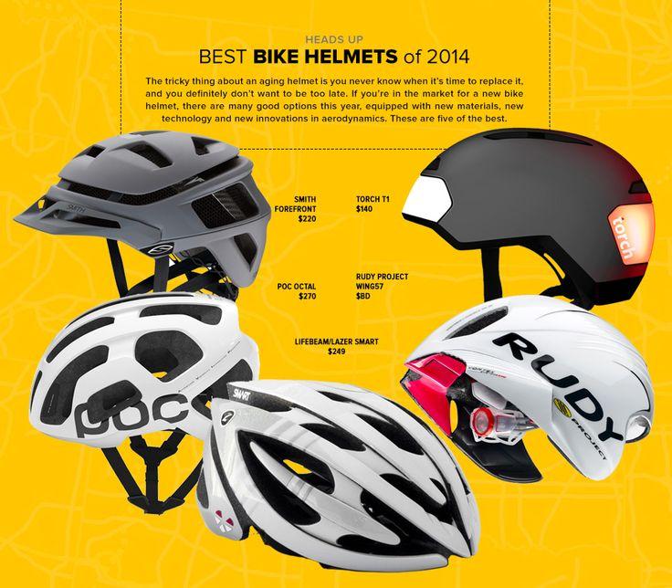 Best Bike Helmets of 2014