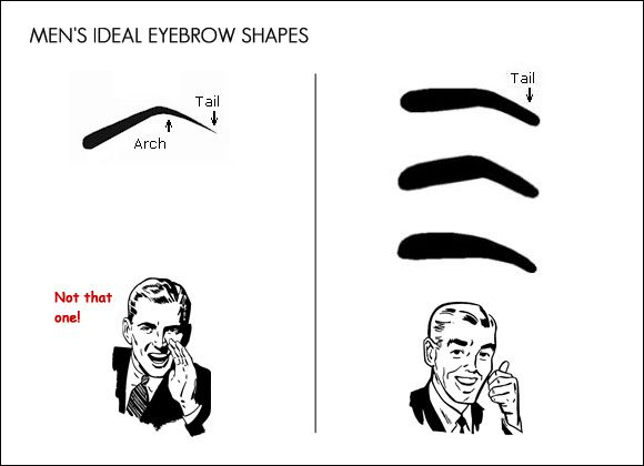 Attention Men!! This is how your eyebrows should look! On the right not the left! You're a man!