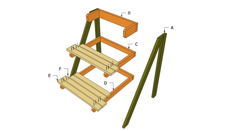 Pinterest the world s catalog of ideas How to build a tiered plant stand
